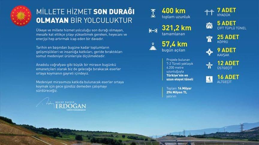 Başkan Erdoğan'dan Kuzey Marmara Otoyolu paylaşımı