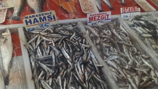 Koronavirüs nedeniyle balık talebi düştü