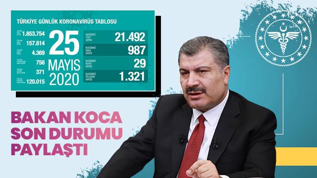 Bakan Koca 25 Mayıs Türkiye koronavirüs tablosunu açıkladı